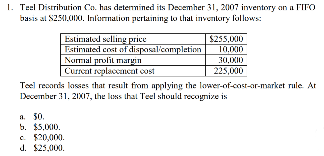 1. Teel Distribution Co. has determined its December 31, 2007 inventory on a FIFO basis at $250,000. Information pertaining to that inventory follows: $255,000| Estimated selling price Estimated cost of disposal/completion10,000 Normal profit margin Current replacement cost 30,000 225,000 Teel records losses that result from applying the lower-of-cost-or-market rule. At December 31, 2007, the loss that Teel should recognize is b. $5,000 c. $20,000 d. $25,000