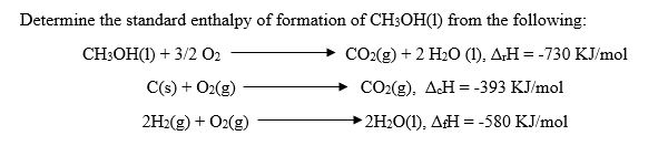 Determine the standard enthalpy of formation of CHsOH() from the following: CH3OH(I) + 3/2 02 CO2(g) + 2 H20 (I), Δ,Η =-730 KJ/mol C(s) O2(gCO2g) AcH-393 KJ/mol 2H2(g) + 02(g)2 2H201), AH 580 KJ/mol