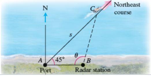 Northeast N course 45° A Radar station Port B3 Z
