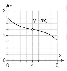Ay 8- y=f(x) 4- X 0- 0 4 CO