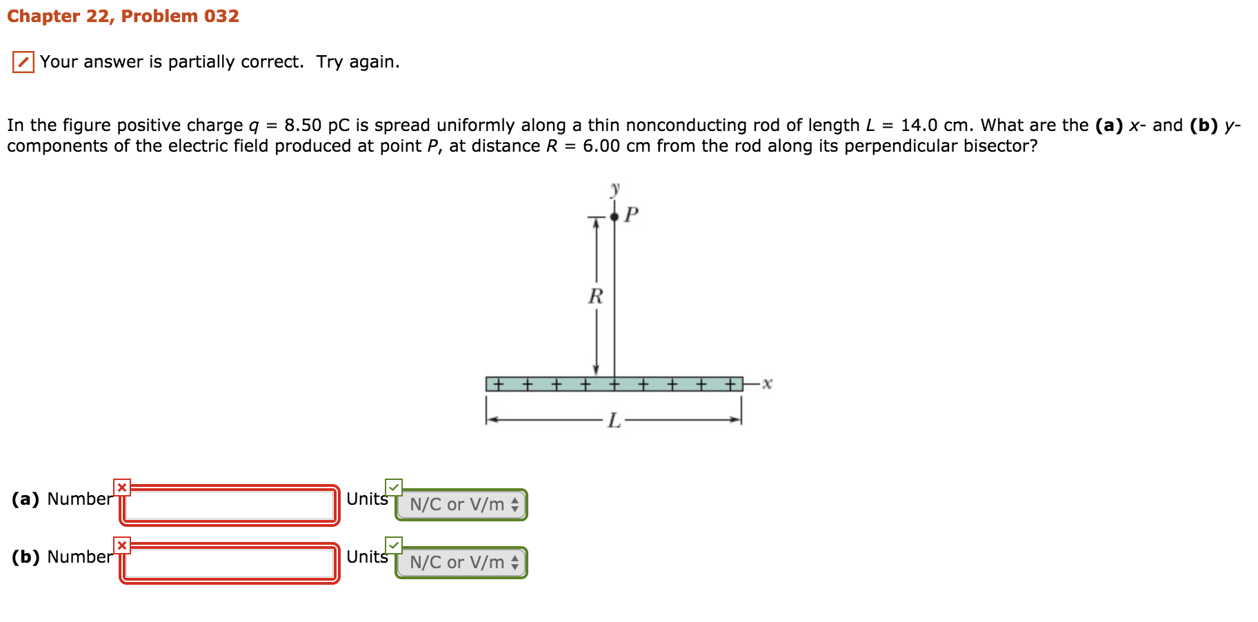 Chapter 22, Problem 032 Your answer is partially correct. Try again. In the figure positive charge q = 8.50 pC is spread uniformly along a thin nonconducting rod of length L 14.0 cm, what are the (a) x-and (b) y- components of the electric field produced at point P, at distance R = 6.00 cm from the rod along its perpendicular bisector? Units (a) Number N/C or V/m UnitsT N/C or V/m