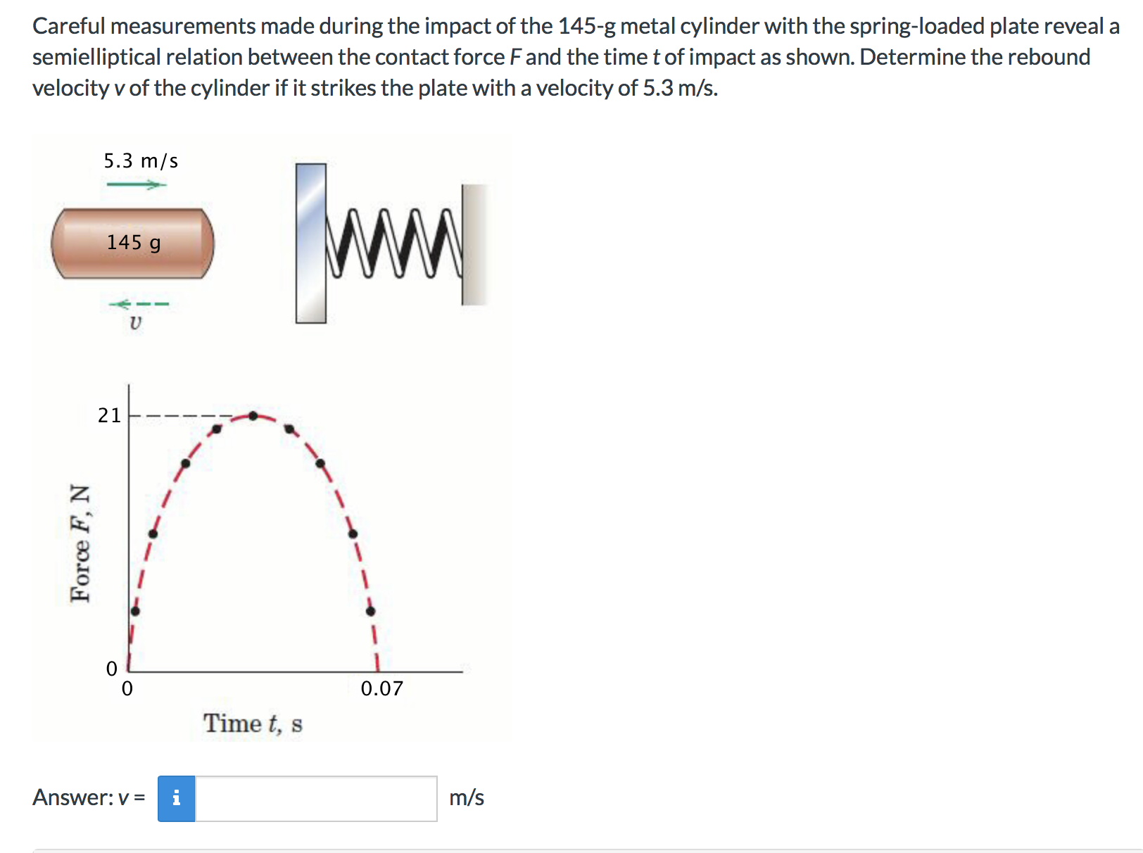 Careful measurements made during the impact of the 145-g metal cylinder with the spring-loaded plate reveal a semielliptical relation between the contact force Fand the time t of impact as shown. Determine the rebound velocity v of the cylinder if it strikes the plate with a velocity of 5.3 m/s. 5.3 m/s 145 g U 21 0.07 Time t, s Answer: v m/s Force F. N