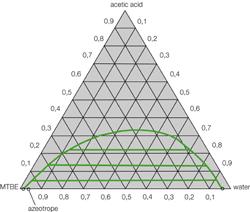 0.9 0,1 0,8 0,7 0,3 0.6 0,4 0.5 0.5 0.6 0.3 0,7 0,2 08 0,1 0.9 08 07 06 0,5 04 3 0,2 0,1