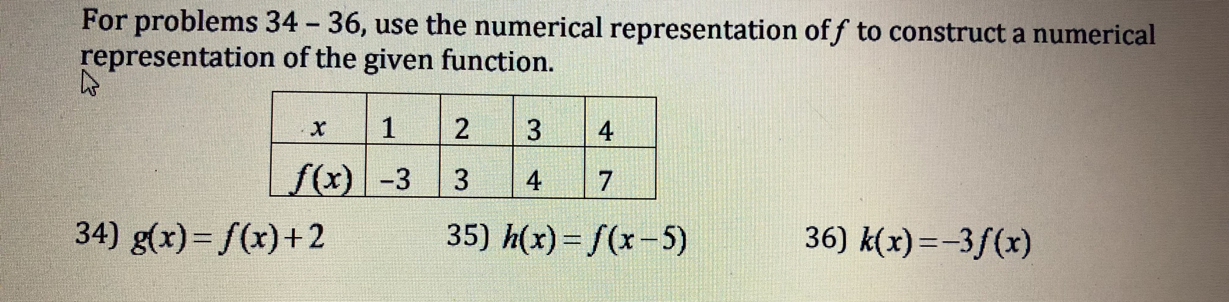 For problems 34 -36, use the numerical representation of f to construct a numerical representation of the given function. 34) g(x) /(x)+2 35) h(x)-/(x -5) 36) k(x)--3f(x)