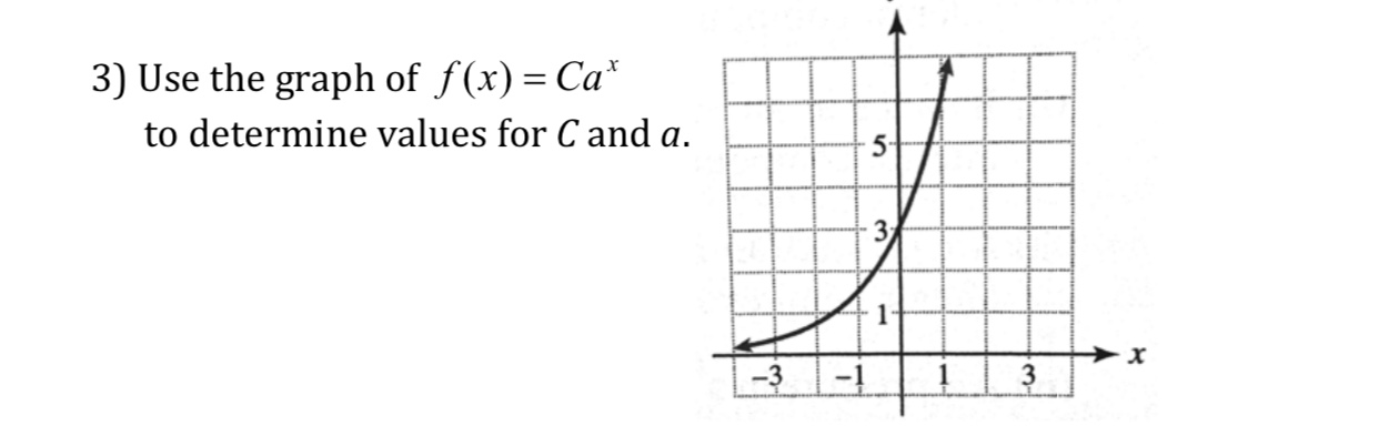 3) Use the graph of f(x)-Сах to determine values for C and a -3 3
