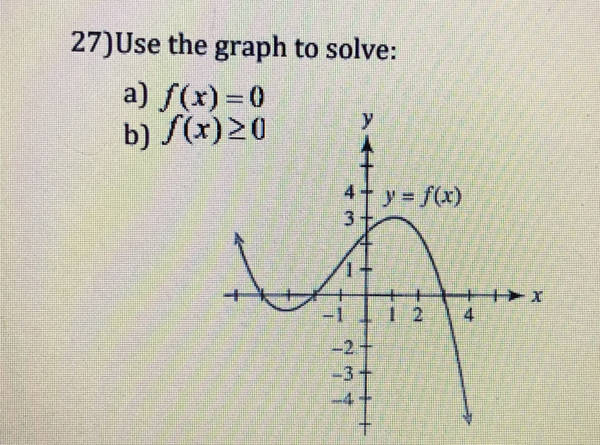 27)Use the graph to solve: a)/(x) = 0 b) (x)20 4+y=f(x) 彬