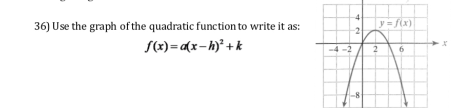 4 y-fx) 36) Use the graph of the quadratic function to write it as: f(x)-a(x -h)'+k 26 -4-2