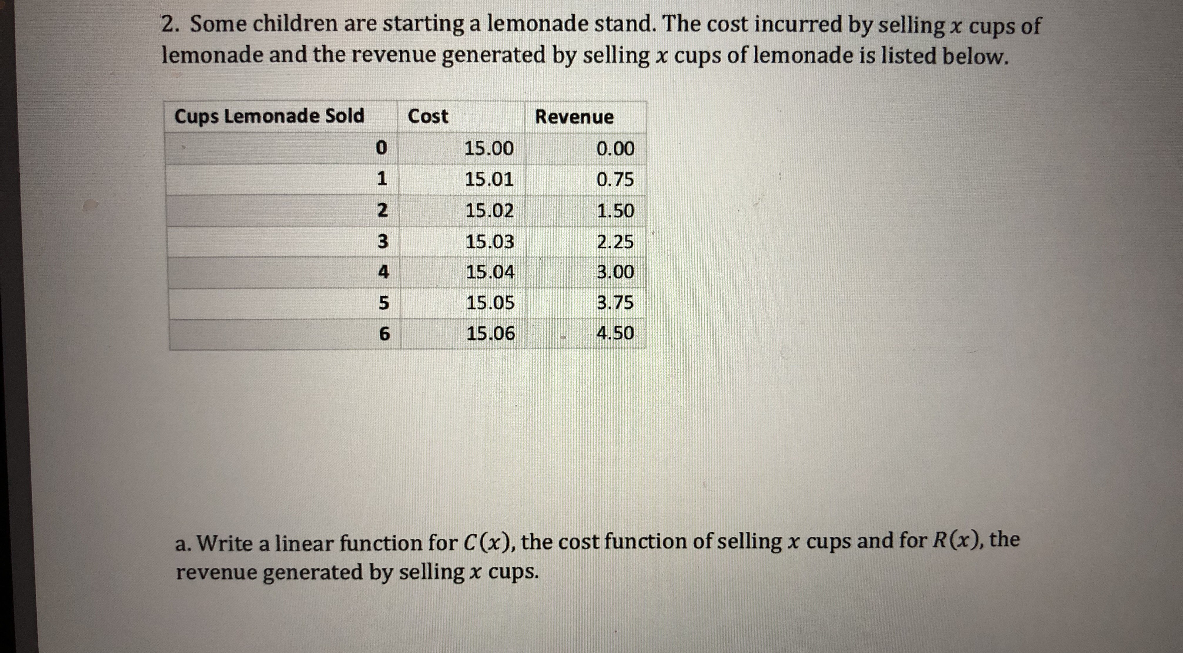 2. Some children are starting a lemonade stand. The cost incurred by selling x cups of lemonade and the revenue generated by selling x cups of lemonade is listed below. Cups Lemonade Sold Cost Revenue 15.00 15.01 15.02 15.03 15.04 15.05 15.06 0 0.00 0.75 1.50 2.25 3.00 3.75 4.50 2 4 6 a. Write a linear function for C(x), the cost function of selling x cups and for R(x), the revenue generated by selling x cups.