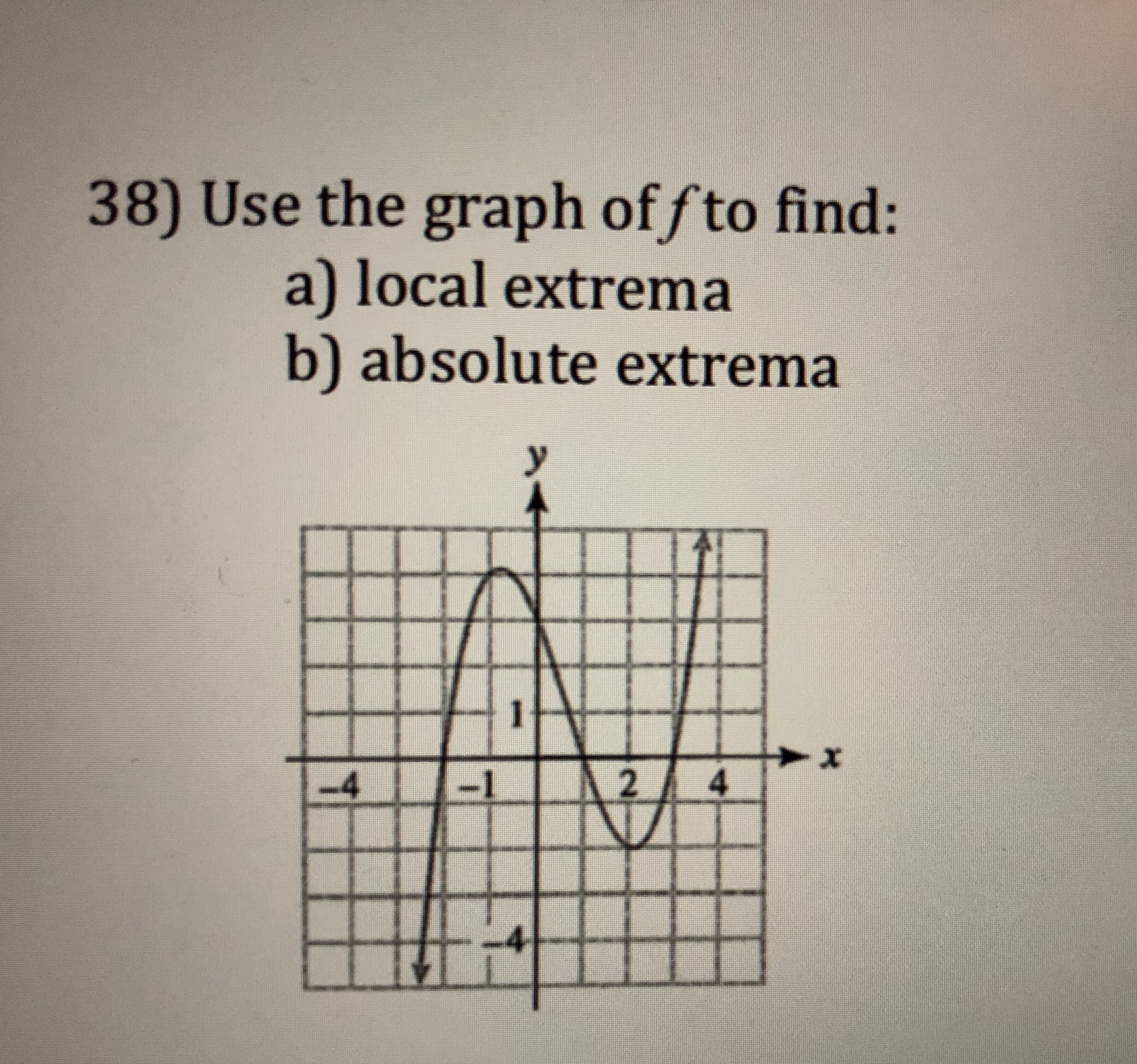 38) Use the graph of fto find: a) local extrema b) absolute extrema 4