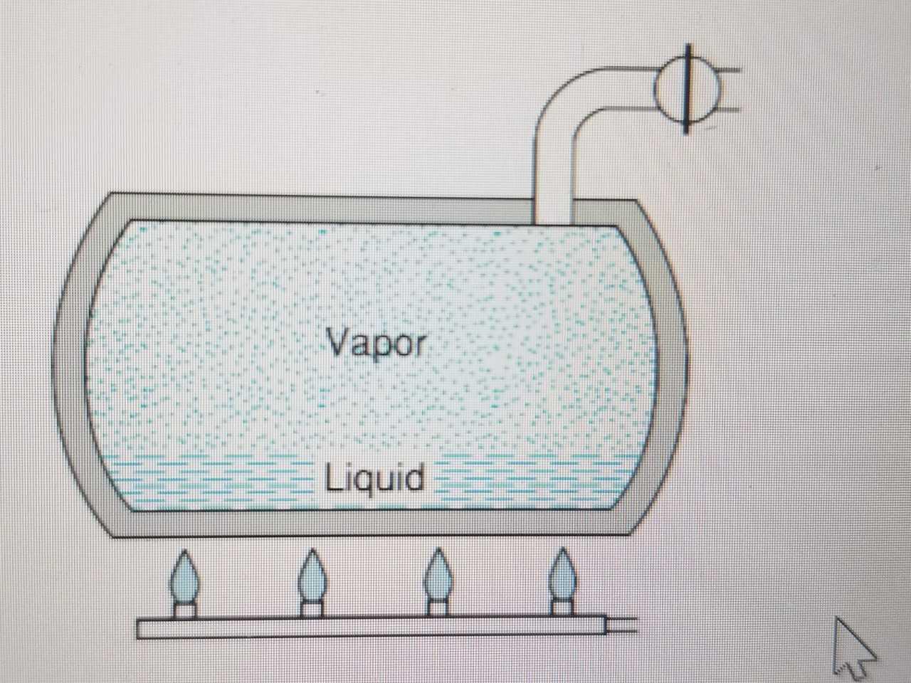 Vapor Liquid