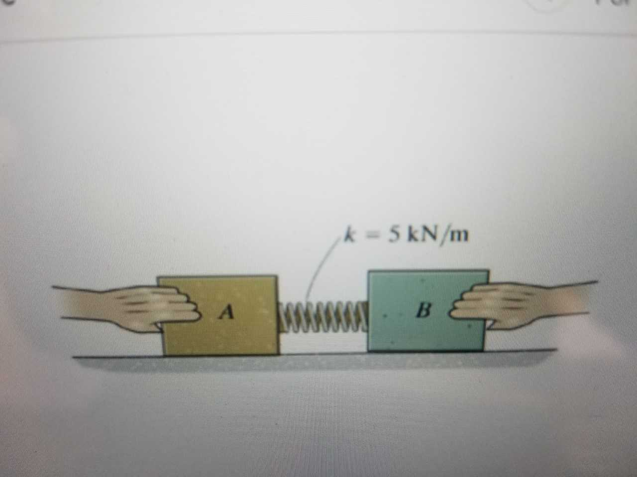 k 5 kN/nm