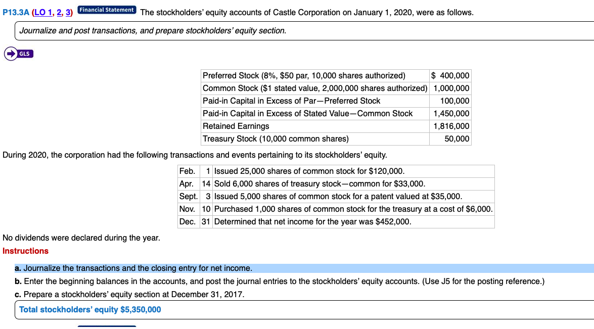 P13.3A LO 1, 2, 3) Financial Statement The stockholders' equity accounts of Castle Corporation on January 1, 2020, were as follows Journalize and post transactions, and prepare stockholders' equity section GLS Preferred Stock (8%, $50 par, 10,000 shares authorized) Common Stock ($1 stated value, 2,000,000 shares authorized) 1,000,000 Paid-in Capital in Excess of Par-Preferred Stock Paid-in Capital in Excess of Stated Value Common Stock1,450,000 Retained Earnings Treasury Stock (10,000 common shares) $400,000 100,000 1,816,000 50,000 During 2020, the corporation had the following transactions and events pertaining to its stockholders' equity Feb.1 Issued 25,000 shares of common stock for $120,000 Apr. 14 Sold 6,000 shares of treasury stock-common for $33,000 Sept. 3 lssued 5,000 shares of common stock for a patent valued at $35,000 Nov. 10 Purchased 1,000 shares of common stock for the treasury at a cost of $6,000 Dec. 31 Determined that net income for the year was $452,000 No dividends were declared during the year. Instructions a. Journalize the transactions and the closing entry for net income b. Enter the beginning balances in the accounts, and post the journal entries to the stockholders' equity accounts. (Use J5 for the posting reference.) c. Prepare a stockholders' equity section at December 31, 2017 Total stockholders' equity $5,350,000