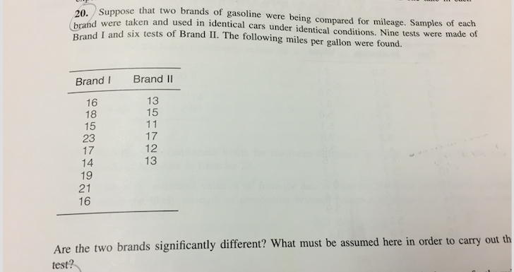 20. brand were Suppose that two brands of gasoline were being compared for mileage. Samples of each were taken and used in identical cars under identical conditions. Nine tests were made of Brand I and six tests of Brand II. The following miles per gallon were found. Brand Brand II 13 15 16 18 15 23 17 14 19 21 16 17 12 13 Are the two brands significantly different? What must be assumed here in order to carry out h test?