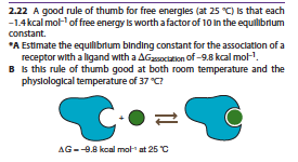 """2.22 A good rule of thumb for free energles (at 25 """"C) Is that each 1.4 kcal mohoeenergy ls worth afactor of 10 In the equilibnium constant. A Estimate the equilibrlum binding constant for the assoclation of a receptor with a ligand with a AGassoctation of-9.8 kcal mo B Is this rule of thumb good at both room temperature and the physlological temperature of 37""""? AG-9.8 koal moH at 25 C"""