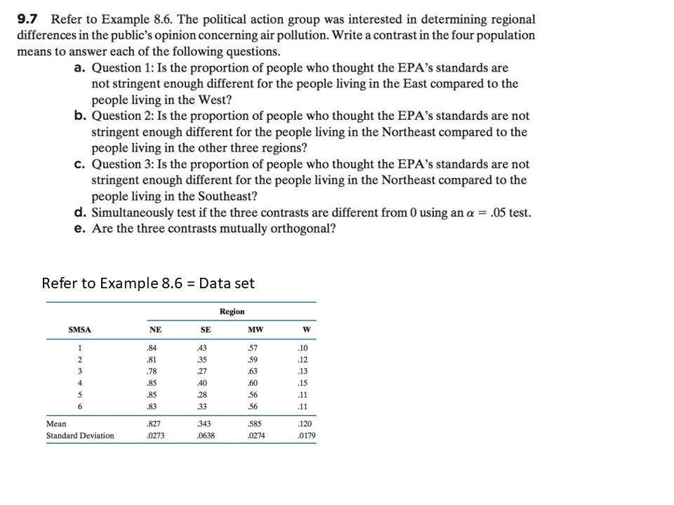 9.7 Refer to Example 8.6. The political action group was interested in determining regional differences in the public's opinion concerning air pollution. Write a contrast in the four population means to answer each of the following questions a. Question 1: Is the proportion of people who thought the EPA's standards are not stringent enough different for the people living in the East compared to the people living in the West? b. Question 2: Is the proportion of people who thought the EPA's standards are not stringent enough different for the people living in the Northeast compared to the people living in the other three regions? c. Question 3: Is the proportion of people who thought the EPA's standards are not stringent enough different for the people living in the Northeast compared to the people living in the Southeast? d. Simultaneously test if the three contrasts are different from 0 using an α e. Are the three contrasts mutually orthogonal? .05 test. Refer to Example 8.6 Data set Region SMSA NE SE .81 78 10 .12 .13 .60 56 56 Mean Standard Deviation 343 .0273 0274 .0179