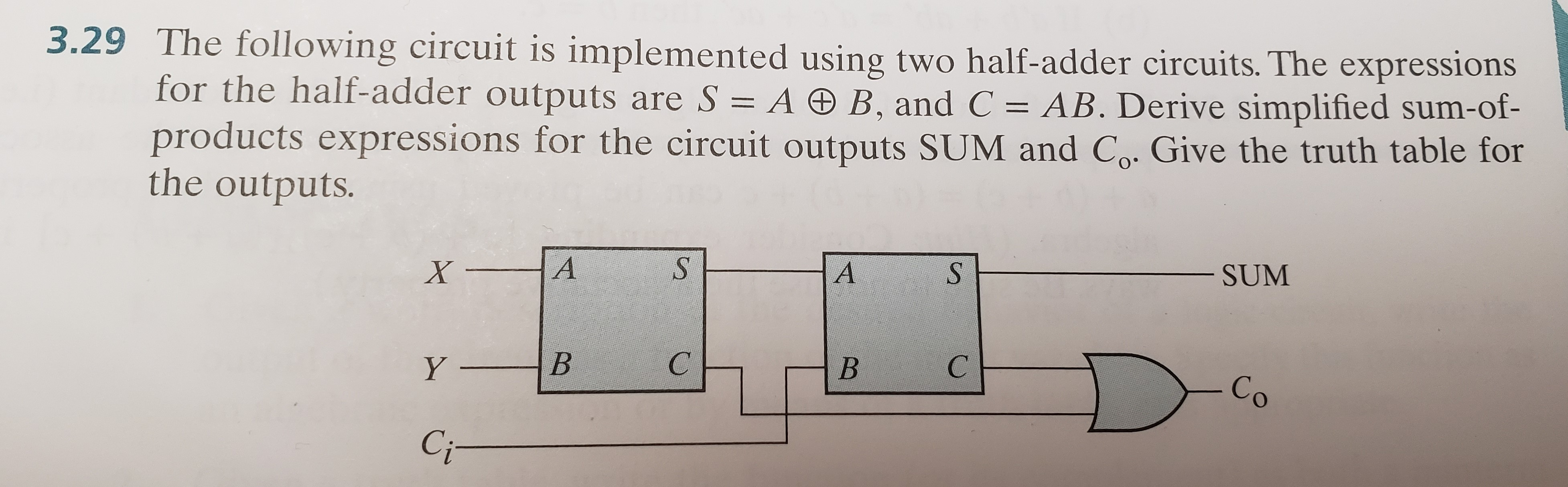 3.29 T he following circuit is implemented using two half-adder circuits. The expressions for the half-adder outputs are S A田B, and C = AB. Derive simplified sum-of- products expressions for the circuit outputs SUM and Co. Give the truth table for the outputs. SUM B C B C Co