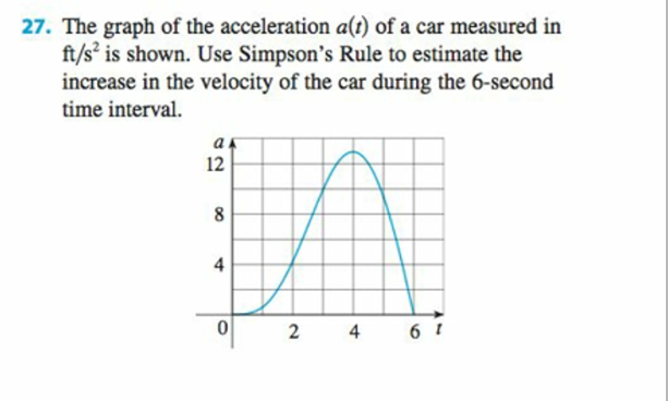 27. The graph of the acceleration a(t) of a car measured in ft/s2 is shown. Use Simpson's Rule to estimate the increase in the velocity of the car during the 6-second ime interval. 12 4 2 4