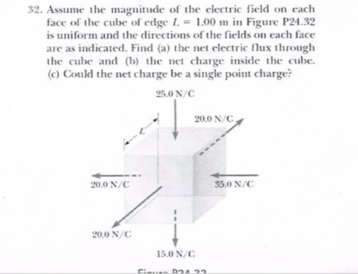 32. Assume the magnitude of the electric field on each face of the cube of edge1.00 m in Figure P24.32 is uniform and the directions of the fields on each face are as indicated. Find (a) the net electric lux through the cube and ( the net charge inside the cube. (c) Could the net charge be a single point charge? ON/C 200 N/C 200 N/C 850N/C 200N/C 5.ON/C