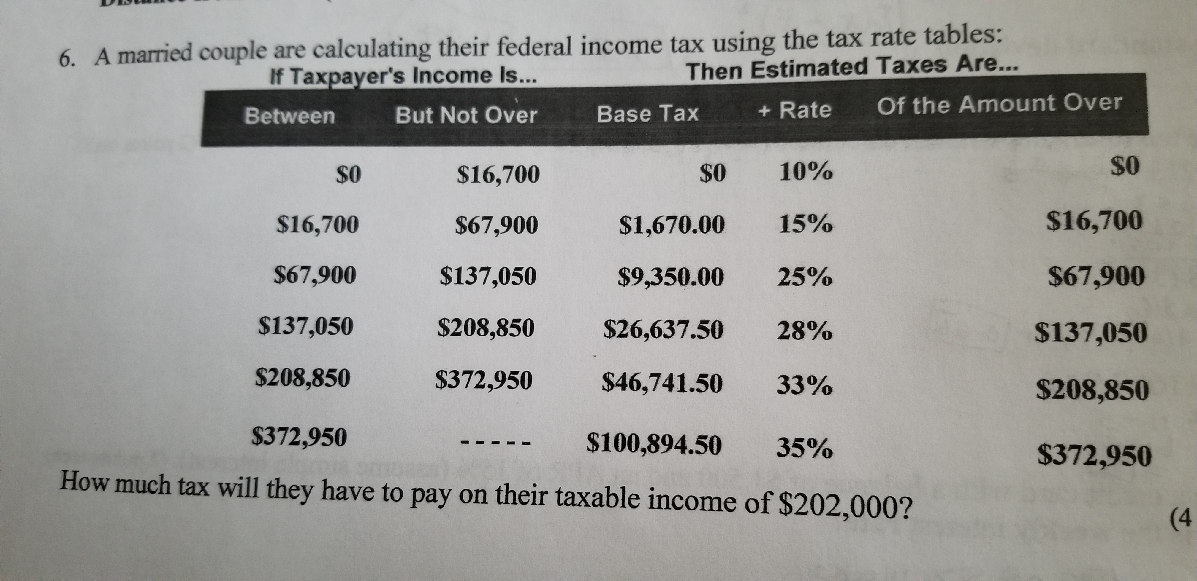 6. A married couple are calculating their federal income tax using the tax rate tables: Then Estimated Taxes Are If Taxpayer's Income Is Between So $16,700 $67,900 $137,050 $208,850 $372,950 But Not Over $16,700 $67,900 $137,050 $208,850 $372,950 Base TaxRate $0 10% $1,670.00 15% $9,350.00 25% $26,637.50 28% $46,741.50 33% $100,894.50 35% S0 $16,700 $67,900 $137,050 $208,850 $372,950 How much tax will they have to pay on their taxable income of $202,000? (4