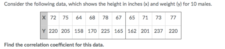 Consider the following data, which shows the height in inches (x) and weight (y) for 10 males X 72 75 64 68 78 6765 71 73 77 Y 220 205 158 170 225 165 162 201 237 220 rir Find the correlation coefficient for this data.