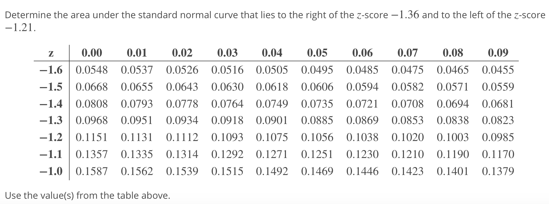 Determine the area under the standard normal curve that lies to the right of the z-score -1.36 and to the left of the z-score 0.00 0.01 0.02 0.03 0.04 0.05 0.06 0.07 0.08 0.09 -1.6 0.0548 0.0537 0.0526 0.0516 0.0505 0.0495 0.0485 0.0475 0.0465 0.0455 -1.5 0.0668 0.0655 0.0643 0.0630 0.0618 0.0606 0.0594 0.0582 0.0571 0.0559 -1.4|0.0808 0.0793 0.0778 0.0764 0.0749 0.0735 0.0721 0.0708 0.0694 0.0681 -1.3 0.0968 0.0951 0.0934 0.0918 0.0901 0.0885 0.0869 0.0853 0.0838 0.0823 -1.2 0.1151 0.1131 0.1112 0.1093 0.1075 0.1056 0.1038 0.1020 0.1003 0.0985 一1.110. 1357 0. 1335 0. 13 14 0. 1292 0.1271 0.1251 0.1230 0.1210 0.1190 0.1170 -1.0 0.1587 0.1562 0.1539 0.1515 0.1492 0.1469 0.1446 0.1423 0.1401 0.1379 Use the value(s) from the table above.