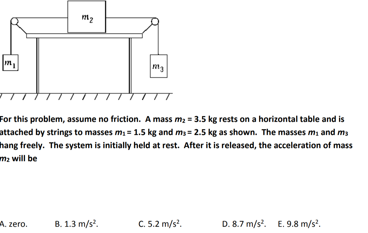 71 m3 For this problem, assume no friction. A mass m2 3.5 kg rests on a horizontal table and is attached by strings to masses mi-1.5 kg and m3 2.5 kg as shown. The masses mi and ms hang freely. The system is initially held at rest. After it is released, the acceleration of mass m2 will be A. zero. B. 1.3 m/s2 C. 5.2 m/s. D. 8.7 m/s2. E. 9.8 m/s2.