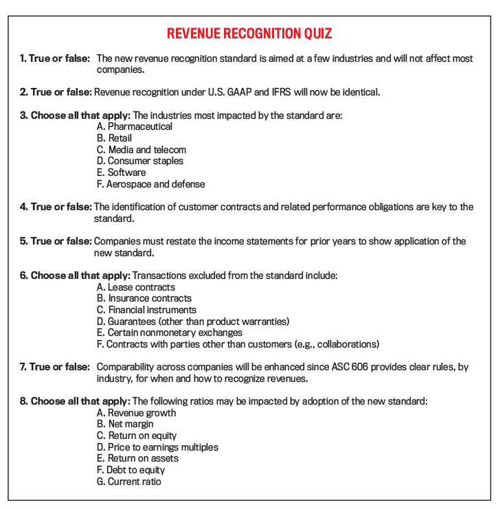 REVENUE RECOGNITION QUIZ 1. True or false: The new revenue recognition standard is aimed at a few industries and will not affect most companies. 2. True or false: Revenue recognition under U.S. GAAP and IFRS will now be identical. 3. Choose all that apply: The industries most impacted by the standard are: A. Pharmaceutical B. Retail C. Media and telecom D. Consumer staples E. Software F. Aerospace and defense 4. True or false: The identification of customer contracts and related performance obligations are key to the standard. 5. True or false: Companies must restate the income statements for prior years to show application of the new standard. 6. Choose all that apply: Transactions excluded from the standard include A. Lease contracts B. Insurance contracts C. Financial instruments D. Guarantees (other than product warranties) E. Certainnonmonetary exchanges F. Contracts with parties other than customers (e.g., collaborations) 7. True or false: Comparability across companies will be enhanced since ASC 606 provides clear rules, by industry, for when and how to recognize revenues. 8. Choose all that apply: The following ratios may be impacted by adoption of the new standard A. Revenue growth B. Net margin C. Return on equity D. Price to earnings multiples E. Return on assets F. Debt to equity G. Current ratio