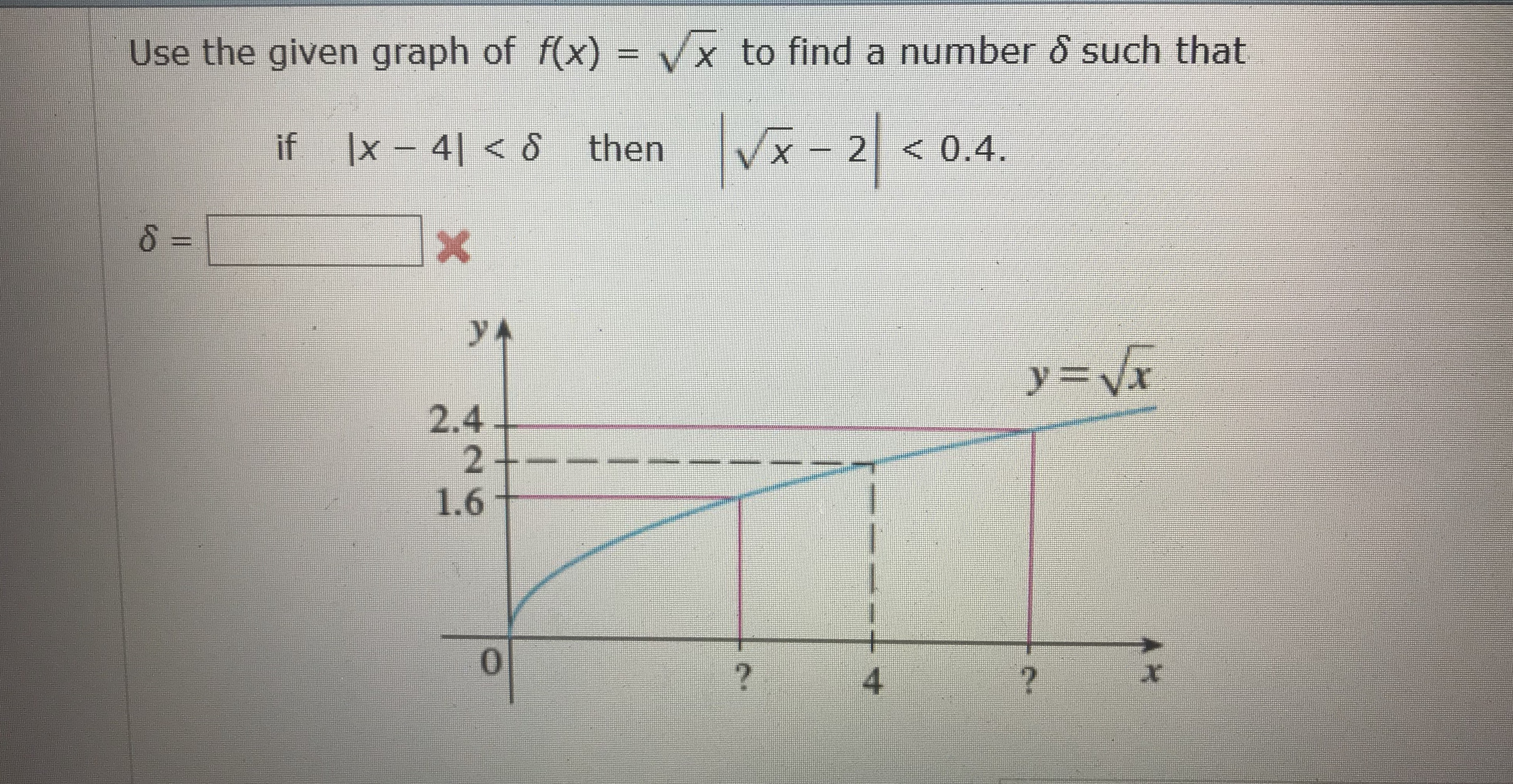 Use the given graph of f(x) to find a number δ such that if Ix-41< δ then |VE-2|< 0.4. 2.4 2 1.6 0 4